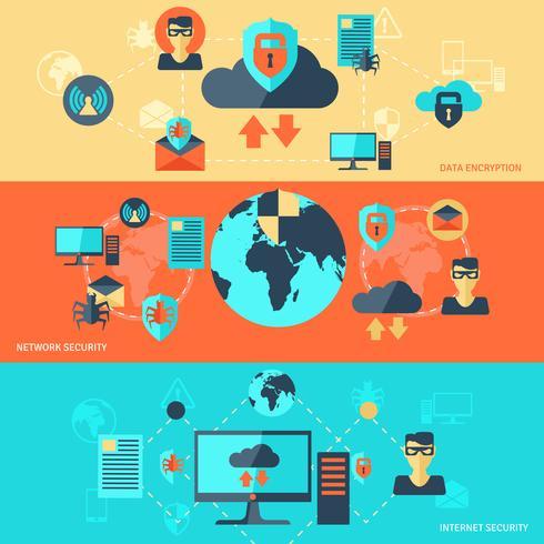 Netwerkbeveiligingsbanner vector