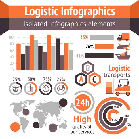Logistieke levering infographics vector