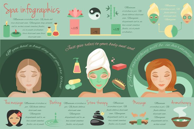 spa infographics set vector