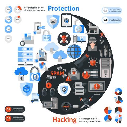 Hacker bescherming infographic vector
