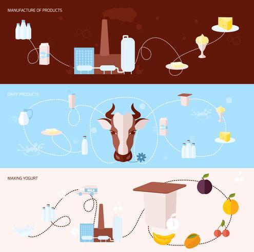 Melk platte banner vector