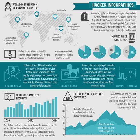 Hacker infographic elementen vector