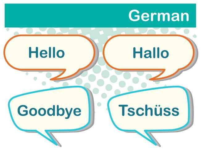 Groetwoorden in het Duits languange vector