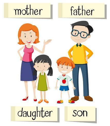 Wordcard voor gezinsleden vector