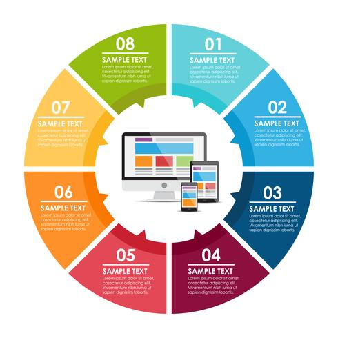 Responsive web design infographic vector