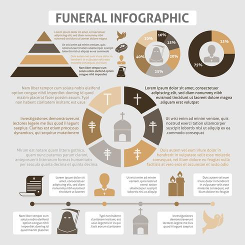 Begrafenis infographics vector