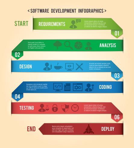 Software ontwikkelingsdocument infographics vector