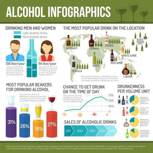 alcohol infographics set vector