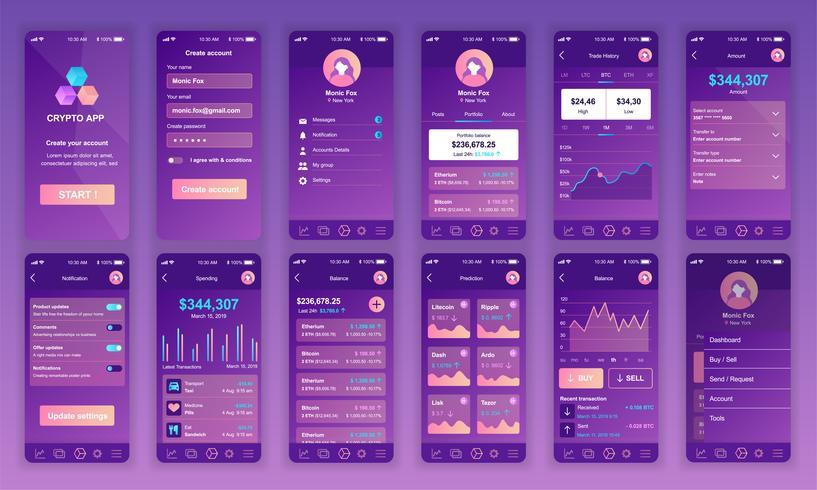 Set van UI, UX, GUI schermen Cryptocurrency app platte ontwerpsjabloon voor mobiele apps, responsieve website wireframes. UI-kit voor webontwerp. Cryptocurrency Dashboard. vector