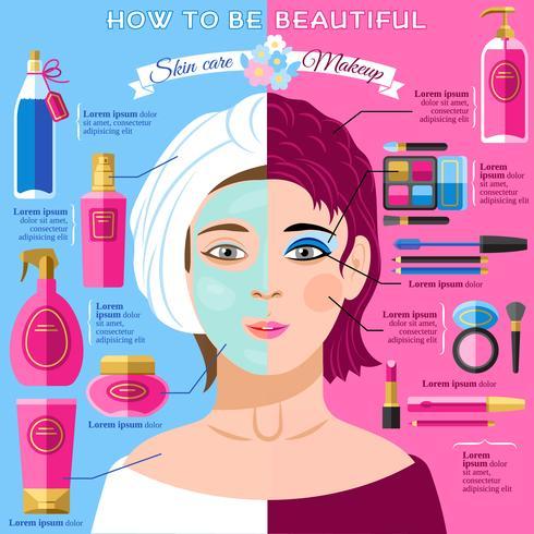 Skincare make-up schoonheid infographics poster vector