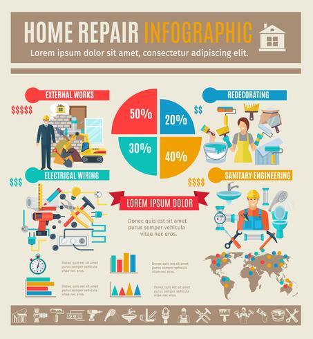Home Reparatie Infographics Set vector