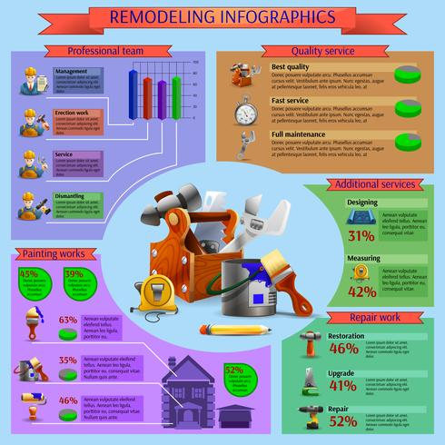 Herinrichting en verbouwing werkt infographics lay-out vector