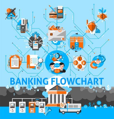 Stroomschema van het banksysteem vector