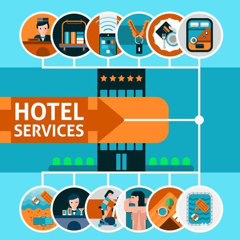 Hoteldiensten Concept vector