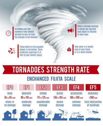 tornado infographics set vector