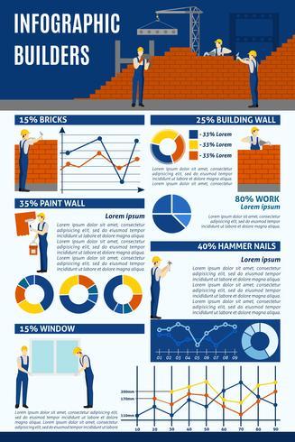 bouwers corporation bouwprojecten infographic rapport vector