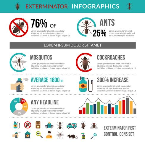 Exterminator Ongediertebestrijding Infographics Layout Banner vector