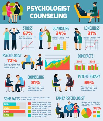 Psycholoog Counseling Facts Infographics Chart vector