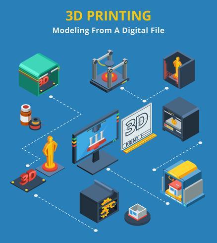 Isometrische 3D Printing Modelling Process Stroomdiagram vector