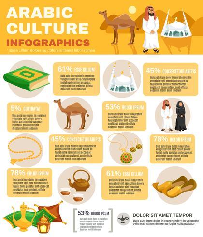 Arabische cultuur Infographics vector
