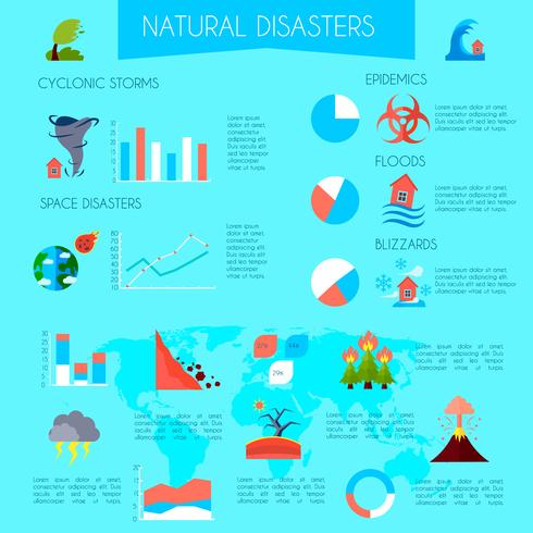 Natuurrampen Infographic Poster vector