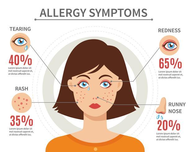 Allergie Symptomen Vlakke Stijl Concept vector