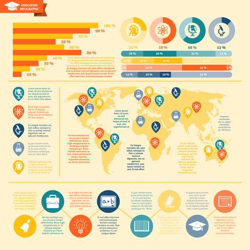 Onderwijs Infographics Set vector