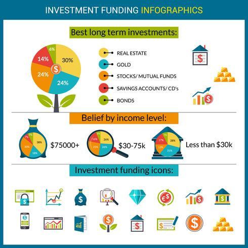 Beleggingsfondsen Winst Infographics vector