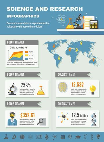 Wetenschap en onderzoek Infographics vector