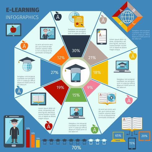 e-learning infographics set vector