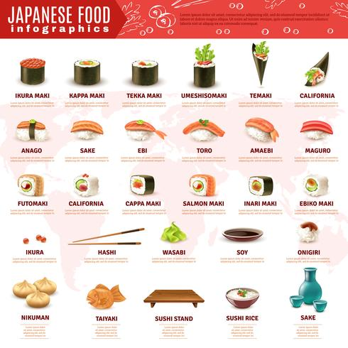 Japanse Sushi Infographics vector