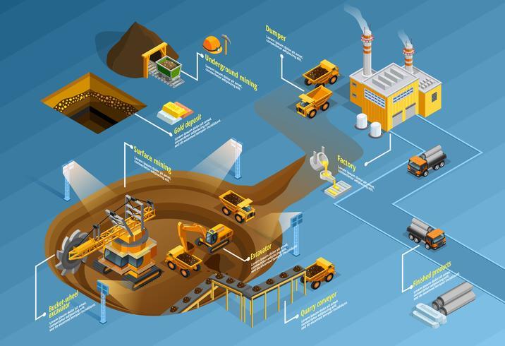 Mijnbouw Infographic Set vector