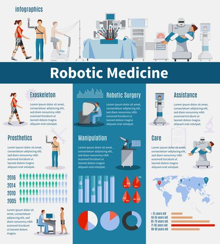 Robotic geneeskunde Infographics lay-out vector