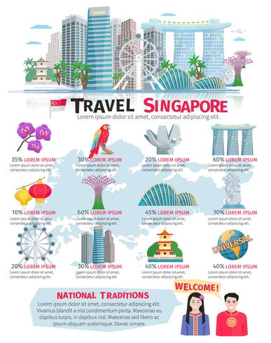 Singapore cultuur Infographic vlakke Poster vector