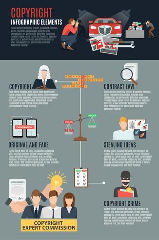 auteursrechtelijke naleving infographic elementen vector