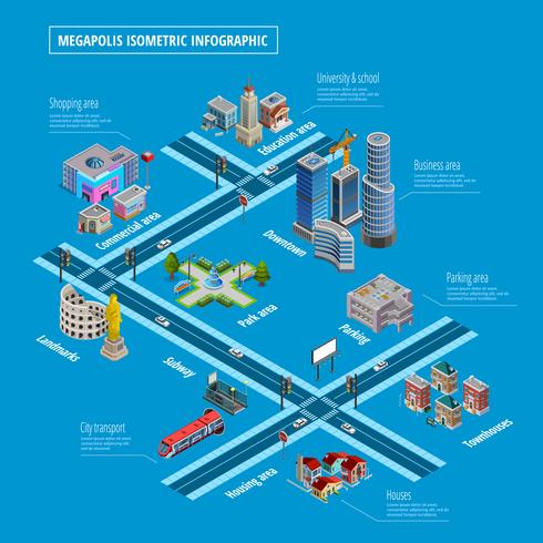 Megapolis infrastructuur elementen lay-out Infographic Poster vector