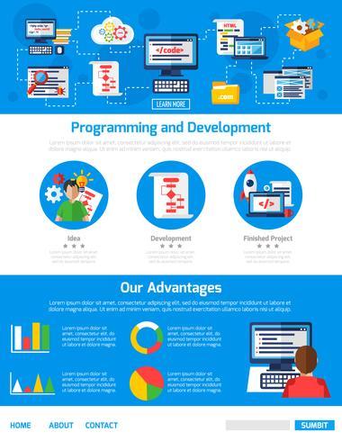 Programmering en app-ontwikkeling Advertentiesjabloon vector