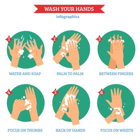Wassen handen plat pictogrammen instellen vector