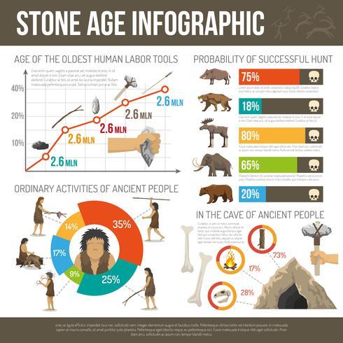 Stenen tijdperk Infographic vector