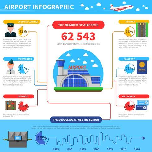 Werk van luchthaven Infographic vector