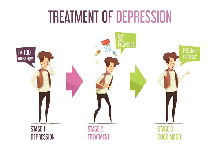 Psychische aandoeningen Depressie Behandeling Cartoon Infographics vector