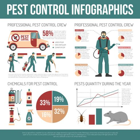 Ongediertebestrijding Infographics vector
