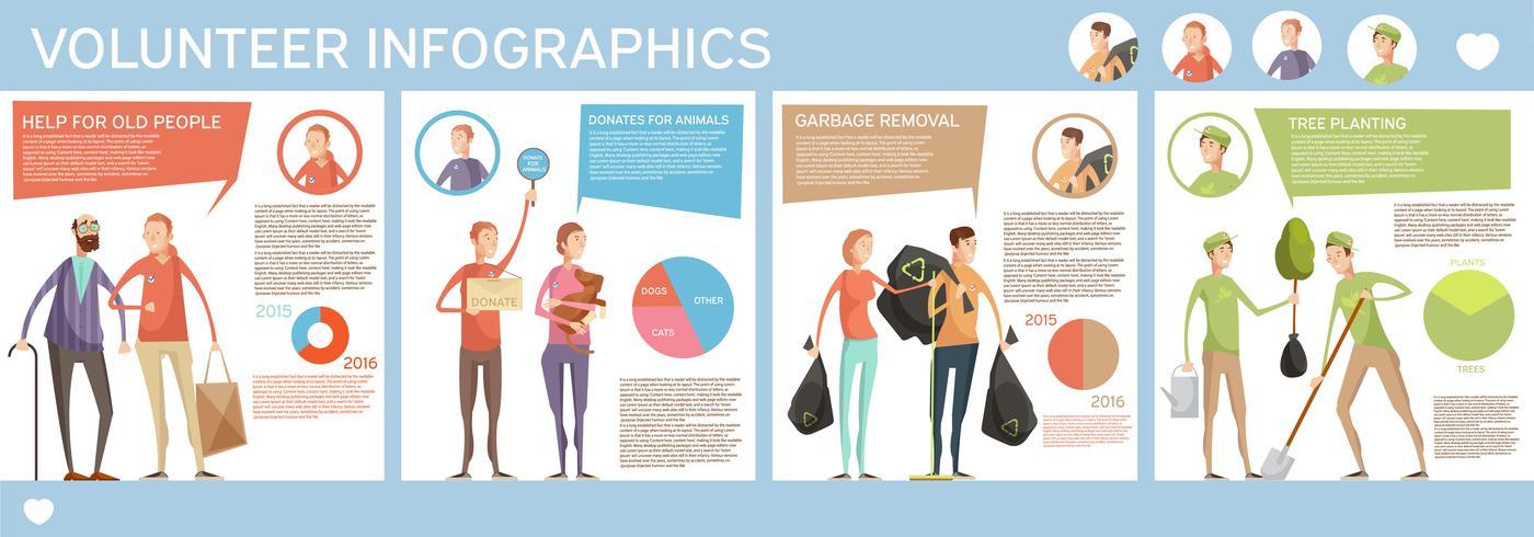 Vrijwilligerswerk Horizontale Poster Infographics vector