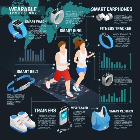 Wearable technologie isometrische infographics vector