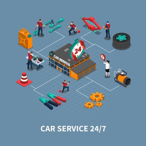 Car Service Center isometrische stroomschema samenstelling vector