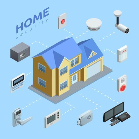 Home Security System isometrische stroomdiagram vector