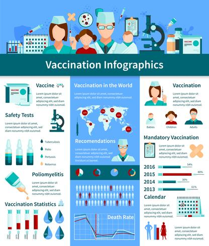 Vaccinatie platte Infographics lay-out vector