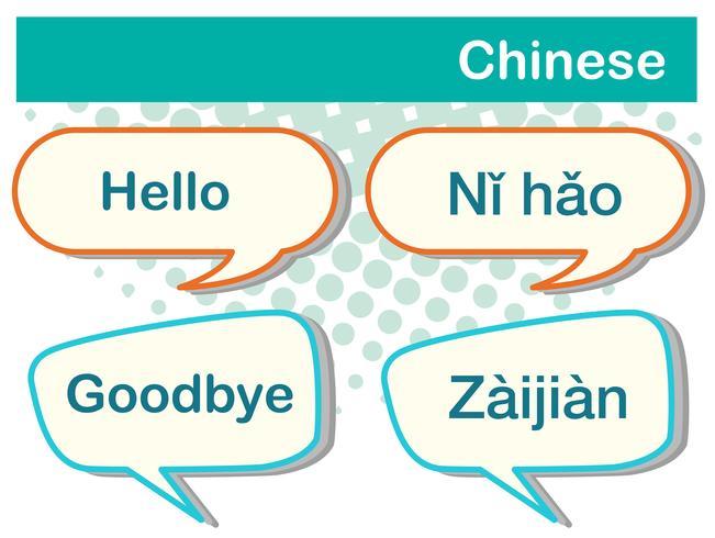 Groetwoorden in de Chinese taal vector