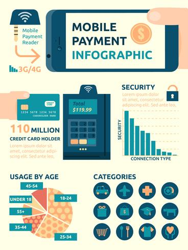 Mobiele betaling Infographic vector