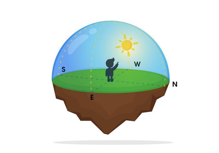 De richting van de wetenschap en de val van de sterren. vector